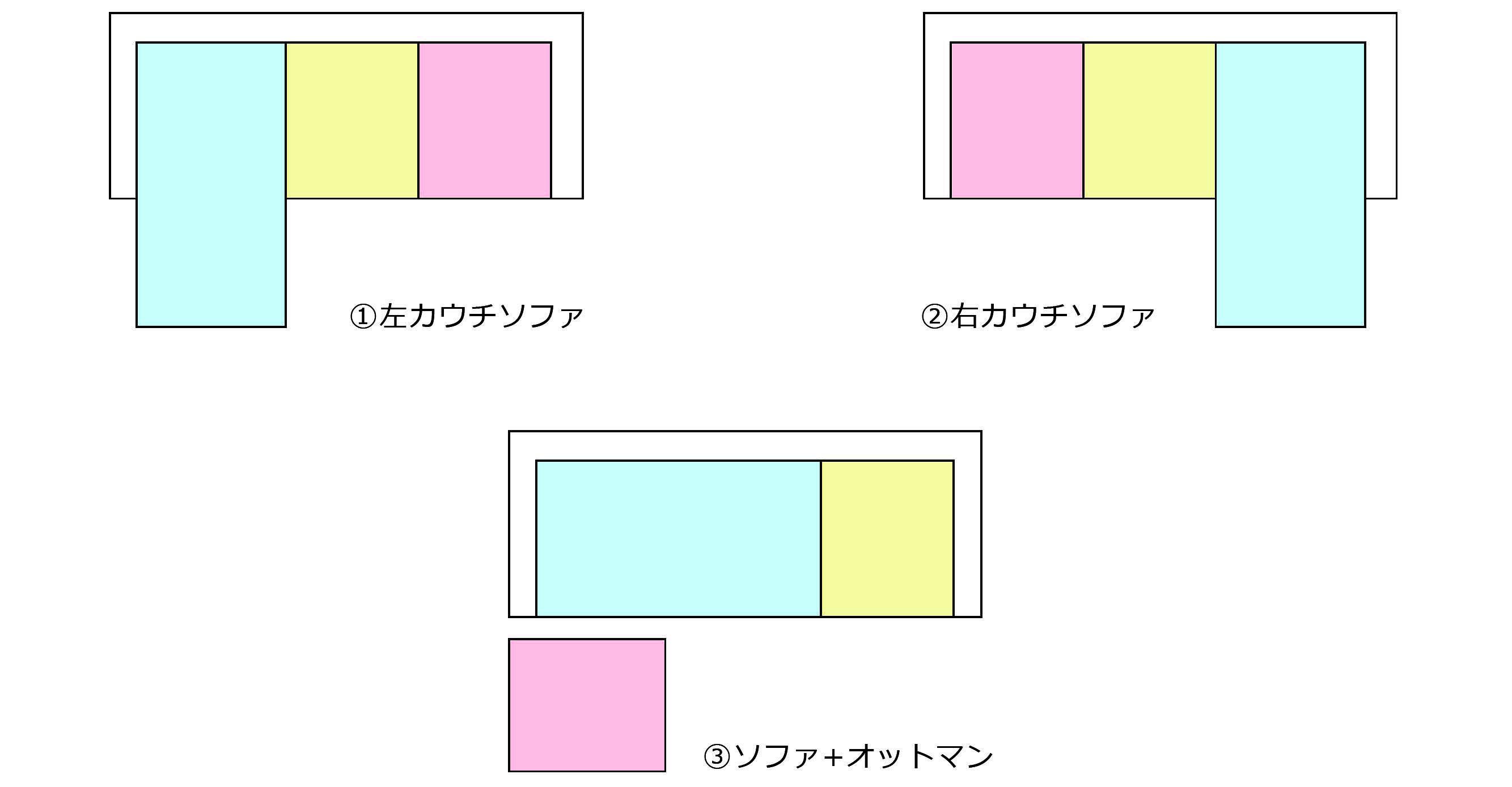 組替え3パターン